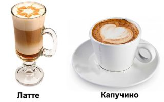 Чем отличается кофе капучино от латте